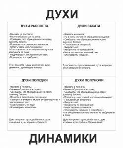 Dukhi_dinamiki_mini